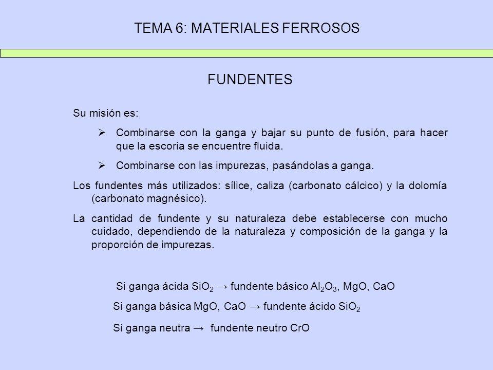 TEMA 6: MATERIALES FERROSOS FUNDENTES Su misión es: Combinarse con la ganga y bajar su punto de fusión, para hacer que la escoria se encuentre fluida.