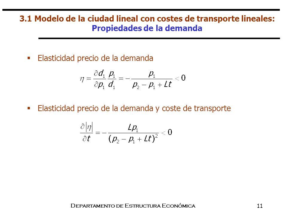 Departamento de Estructura Económica11 3.1 Modelo de la ciudad lineal con costes de transporte lineales: Propiedades de la demanda Elasticidad precio