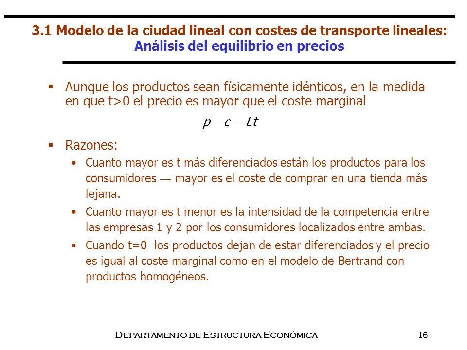 Departamento de Estructura Económica16 Aunque los productos sean físicamente idénticos, en la medida en que t>0 el precio es mayor que el coste margin