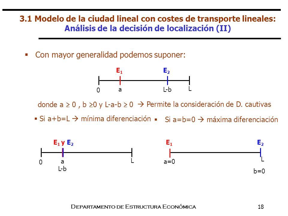 Departamento de Estructura Económica18 Con mayor generalidad podemos suponer: L Si a=b=0 máxima diferenciación a=0 E1E1 E2E2 b=0 0 a L-b L E 1 y E 2 S
