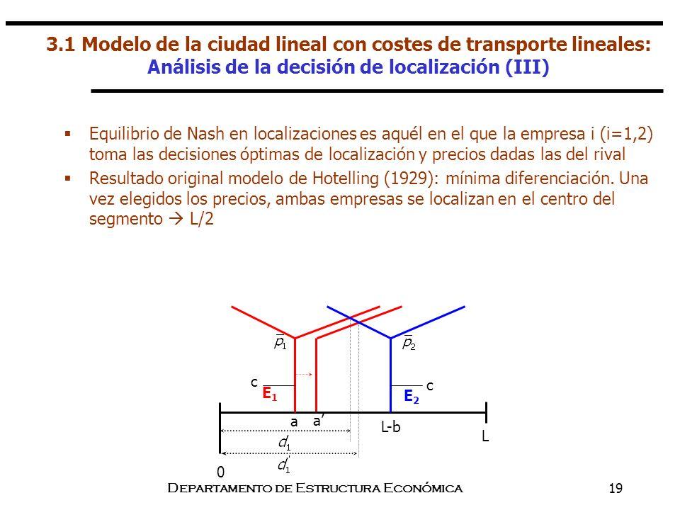 Departamento de Estructura Económica19 Equilibrio de Nash en localizaciones es aquél en el que la empresa i (i=1,2) toma las decisiones óptimas de loc
