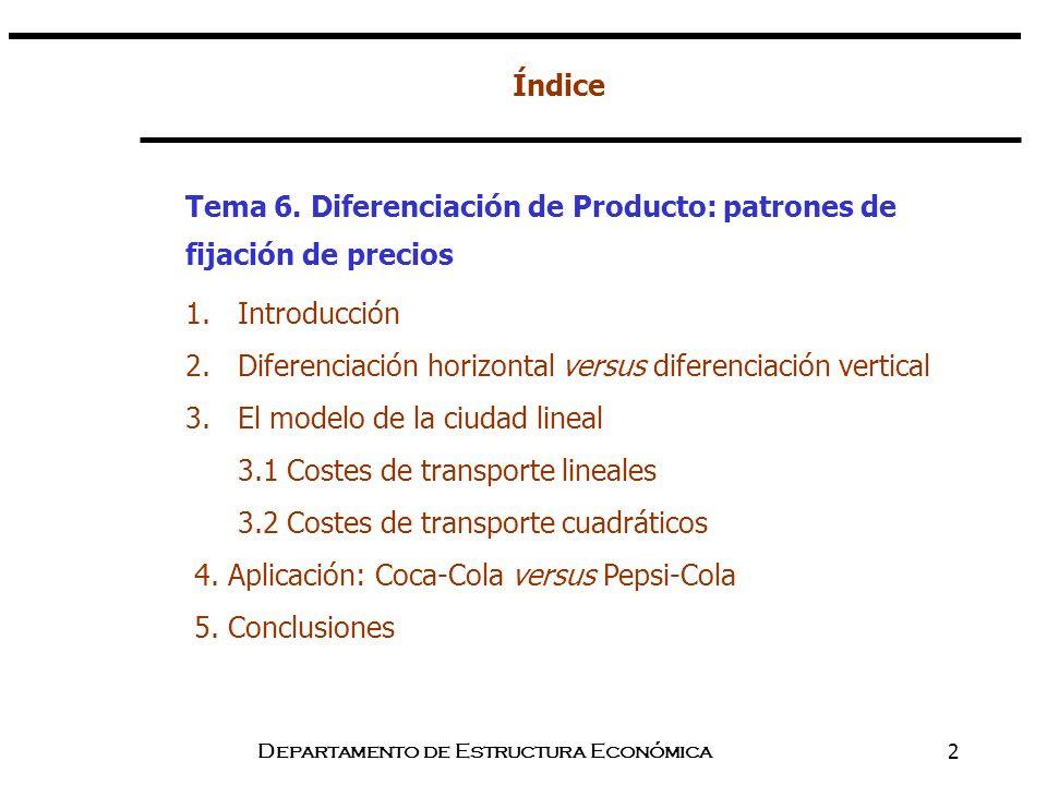 Departamento de Estructura Económica2 Índice Tema 6. Diferenciación de Producto: patrones de fijación de precios 1.Introducción 2.Diferenciación horiz