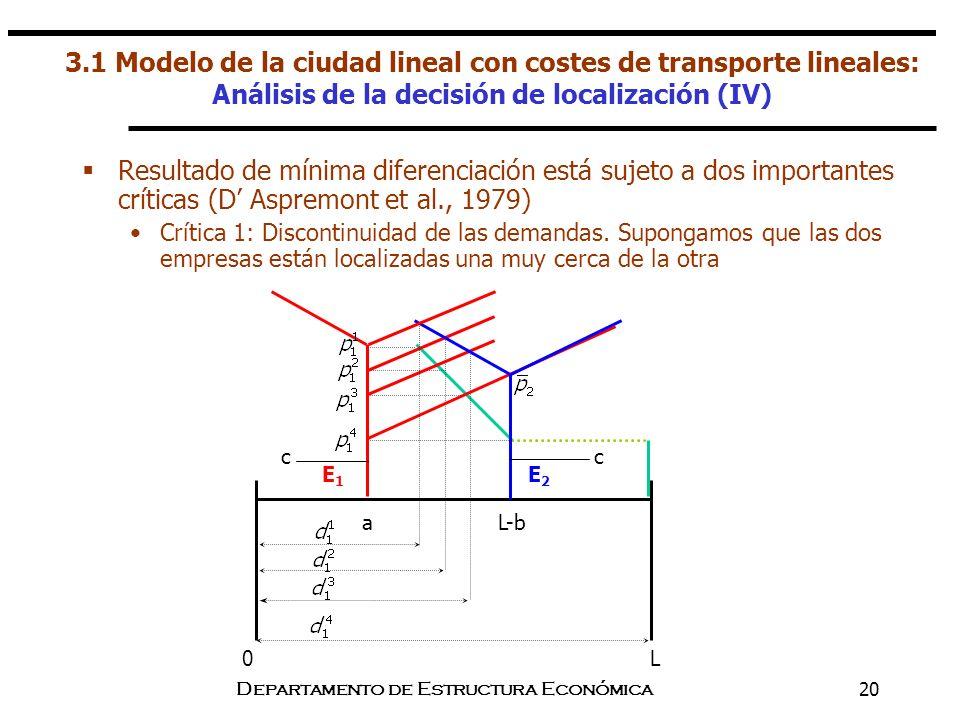 Departamento de Estructura Económica20 Resultado de mínima diferenciación está sujeto a dos importantes críticas (D Aspremont et al., 1979) Crítica 1:
