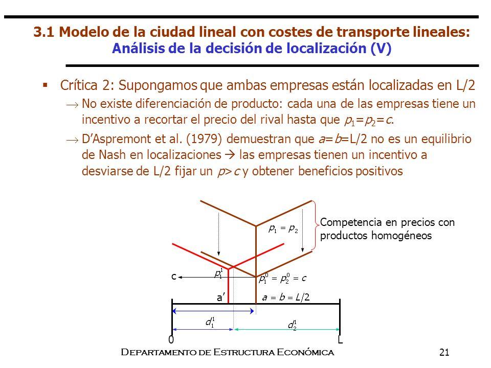 Departamento de Estructura Económica21 Crítica 2: Supongamos que ambas empresas están localizadas en L/2 No existe diferenciación de producto: cada un
