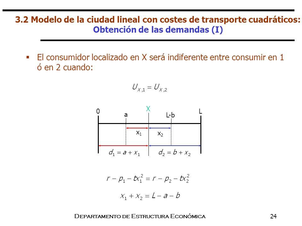 Departamento de Estructura Económica24 El consumidor localizado en X será indiferente entre consumir en 1 ó en 2 cuando: x2x2 x1x1 X 0 a L-b L 3.2 Mod