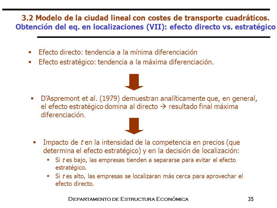 Departamento de Estructura Económica35 Efecto directo: tendencia a la mínima diferenciación Efecto estratégico: tendencia a la máxima diferenciación.
