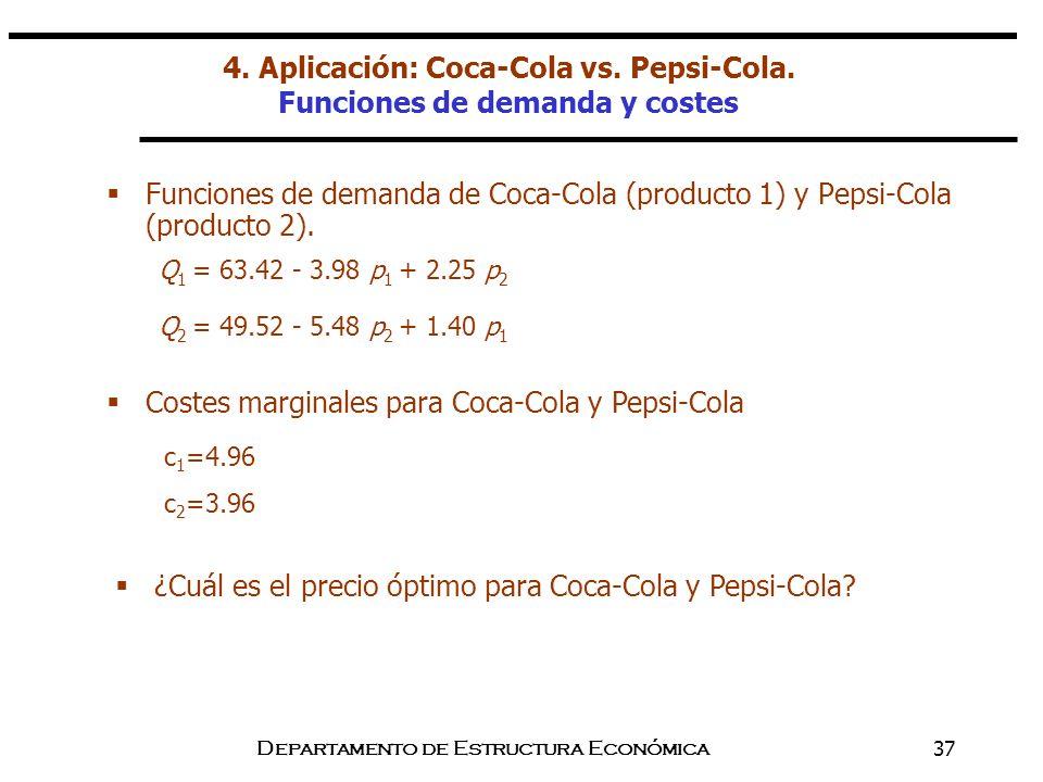 Departamento de Estructura Económica37 Funciones de demanda de Coca-Cola (producto 1) y Pepsi-Cola (producto 2). Q 1 = 63.42 - 3.98 p 1 + 2.25 p 2 Q 2
