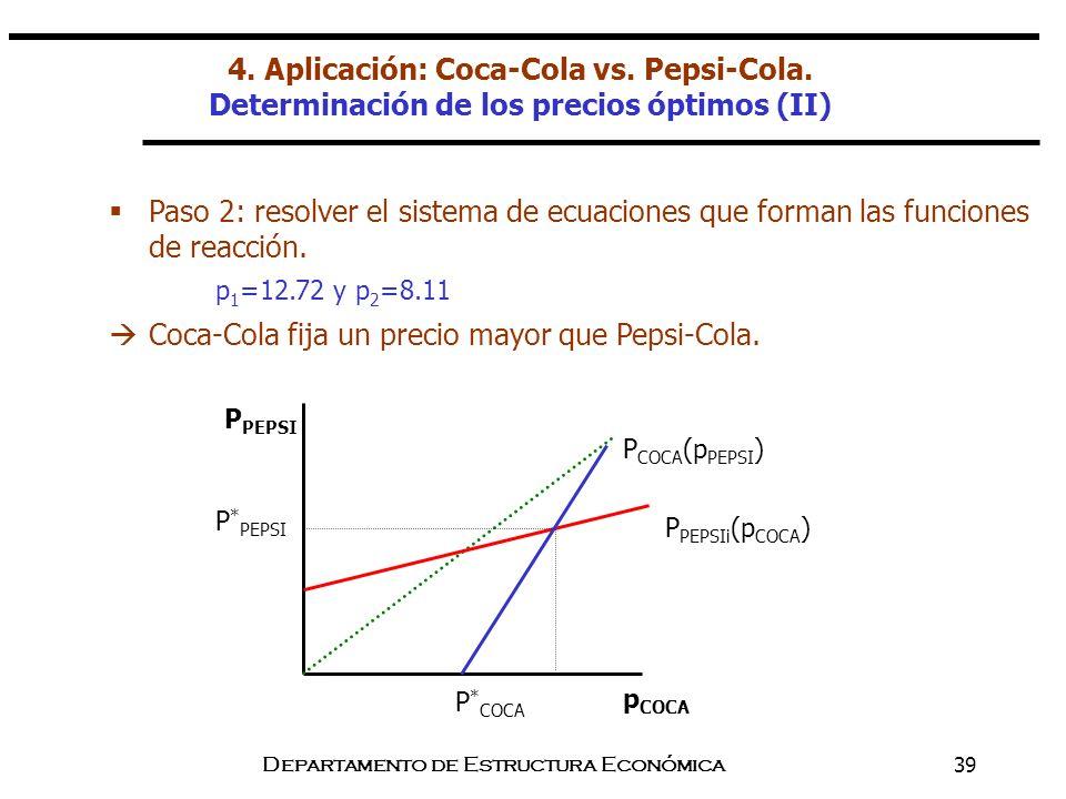 Departamento de Estructura Económica39 Paso 2: resolver el sistema de ecuaciones que forman las funciones de reacción. p 1 =12.72 y p 2 =8.11 Coca-Col