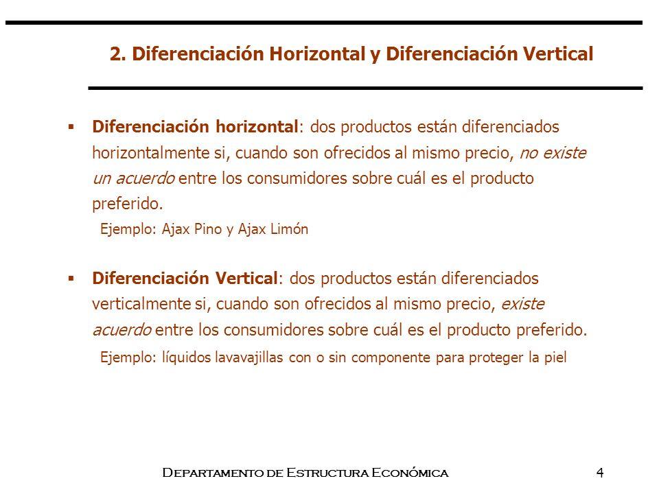 Departamento de Estructura Económica4 2. Diferenciación Horizontal y Diferenciación Vertical Diferenciación horizontal: dos productos están diferencia