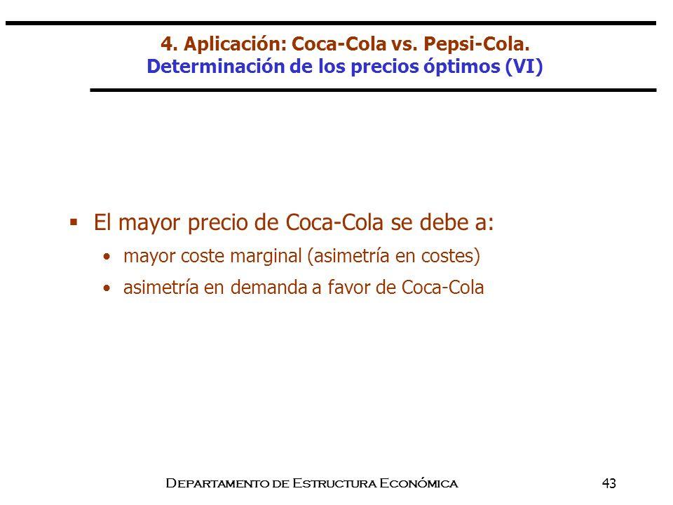 Departamento de Estructura Económica43 El mayor precio de Coca-Cola se debe a: mayor coste marginal (asimetría en costes) asimetría en demanda a favor