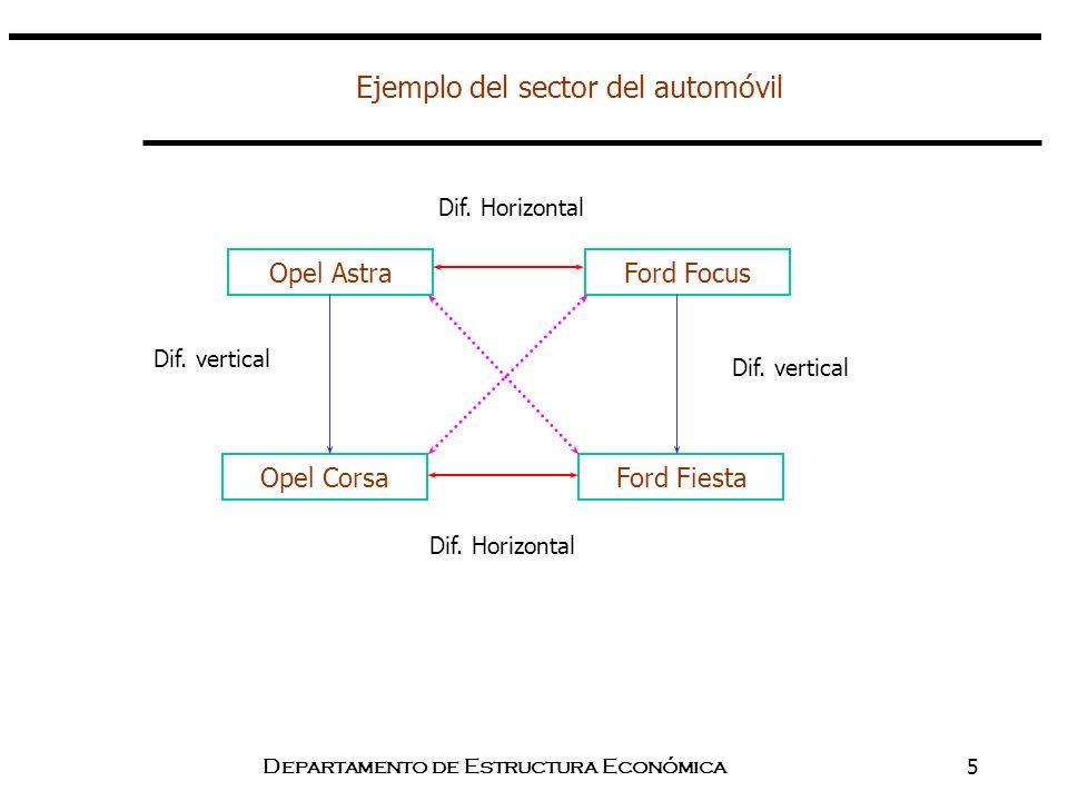Departamento de Estructura Económica5 Ejemplo del sector del automóvil Opel AstraFord FocusOpel CorsaFord Fiesta Dif. vertical Dif. Horizontal