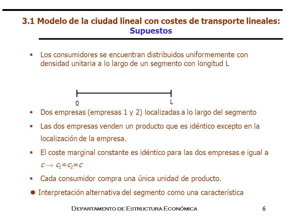 Departamento de Estructura Económica6 3.1 Modelo de la ciudad lineal con costes de transporte lineales: Supuestos Dos empresas (empresas 1 y 2) locali