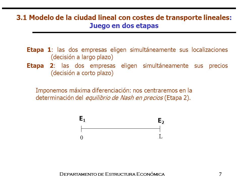 Departamento de Estructura Económica7 3.1 Modelo de la ciudad lineal con costes de transporte lineales: Juego en dos etapas Etapa 1: las dos empresas