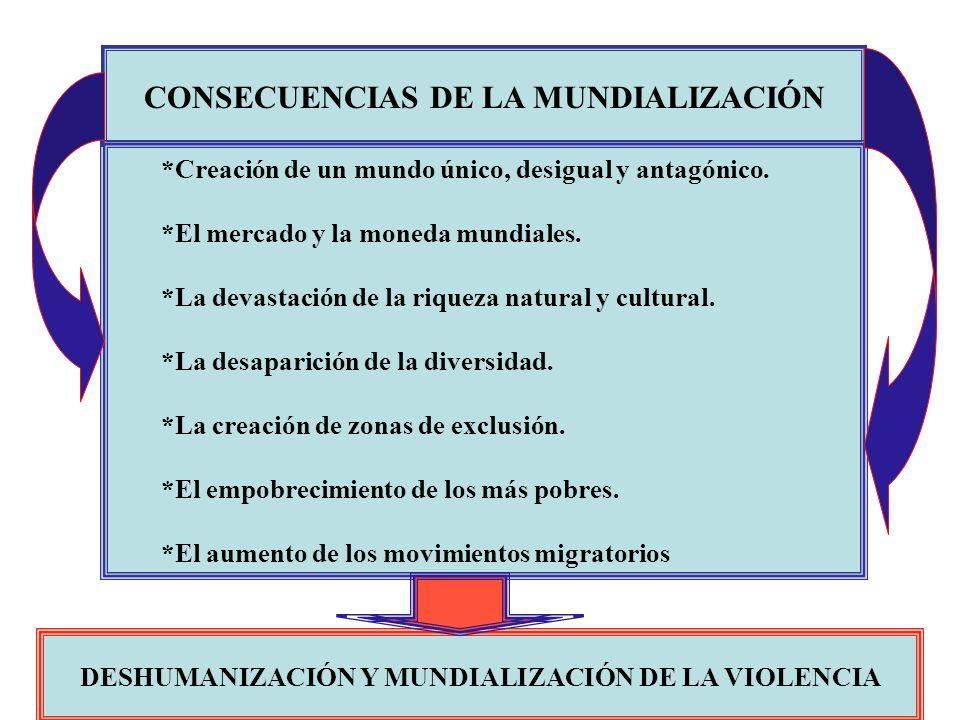 CONSECUENCIAS DE LA MUNDIALIZACIÓN *Creación de un mundo único, desigual y antagónico.