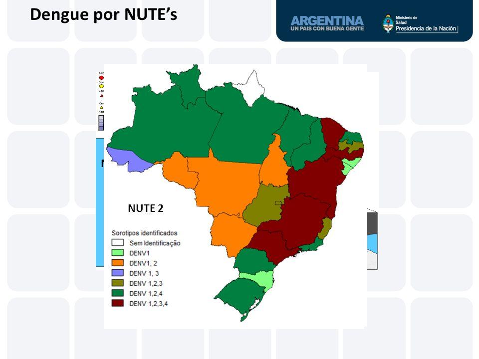 NUTE 4 NUTE 3 NUTE 2 Dengue por NUTEs