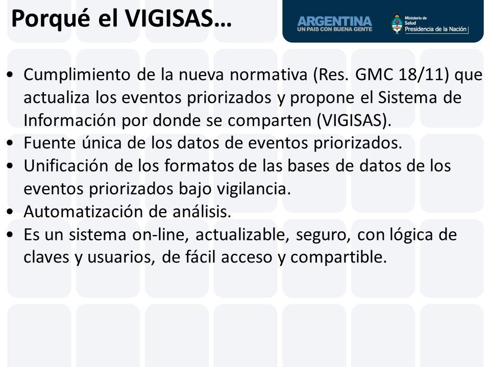 Porqué el VIGISAS… Cumplimiento de la nueva normativa (Res. GMC 18/11) que actualiza los eventos priorizados y propone el Sistema de Información por d