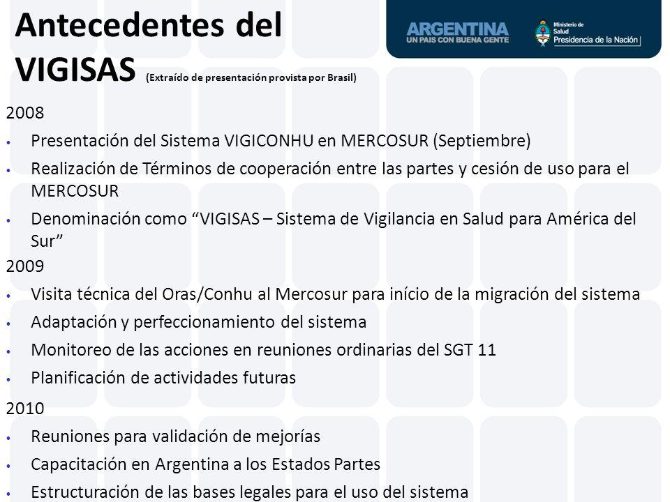Antecedentes del VIGISAS (Extraído de presentación provista por Brasil) 2008 Presentación del Sistema VIGICONHU en MERCOSUR (Septiembre) Realización d
