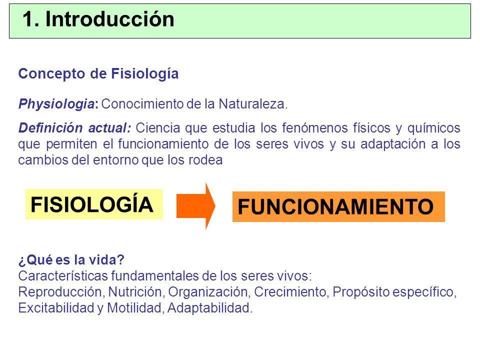 Concepto de Fisiología FISIOLOGÍA FUNCIONAMIENTO Physiologia: Conocimiento de la Naturaleza. Definición actual: Ciencia que estudia los fenómenos físi