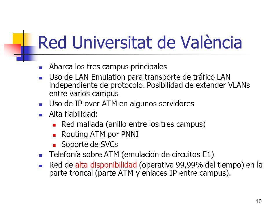 10 Red Universitat de València Abarca los tres campus principales Uso de LAN Emulation para transporte de tráfico LAN independiente de protocolo. Posi
