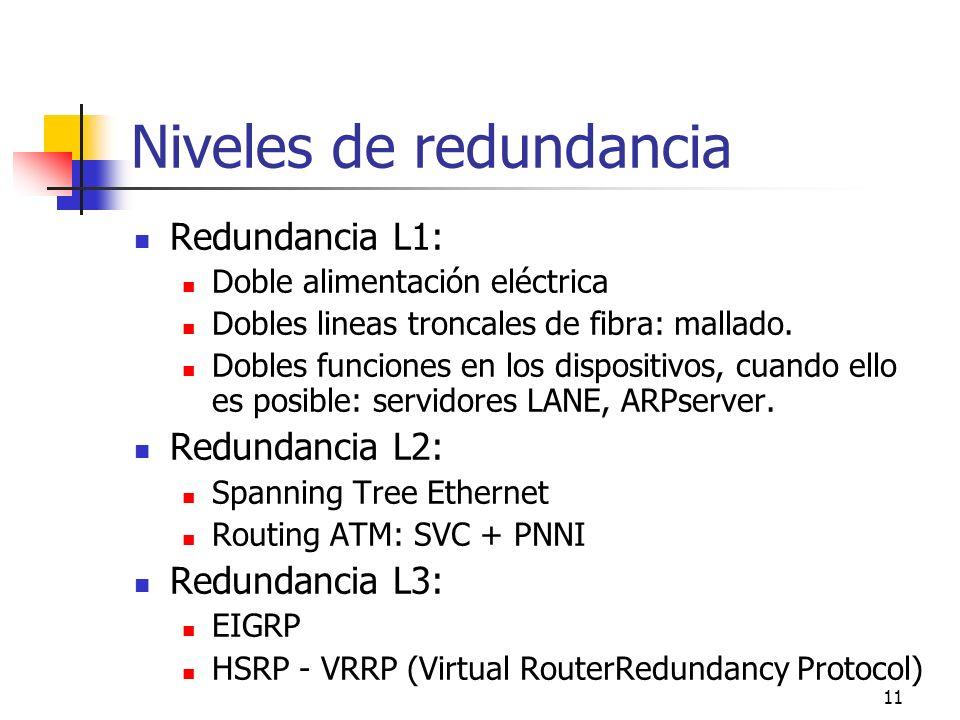 11 Niveles de redundancia Redundancia L1: Doble alimentación eléctrica Dobles lineas troncales de fibra: mallado. Dobles funciones en los dispositivos