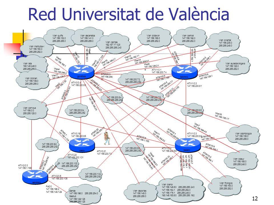 12 Red Universitat de València