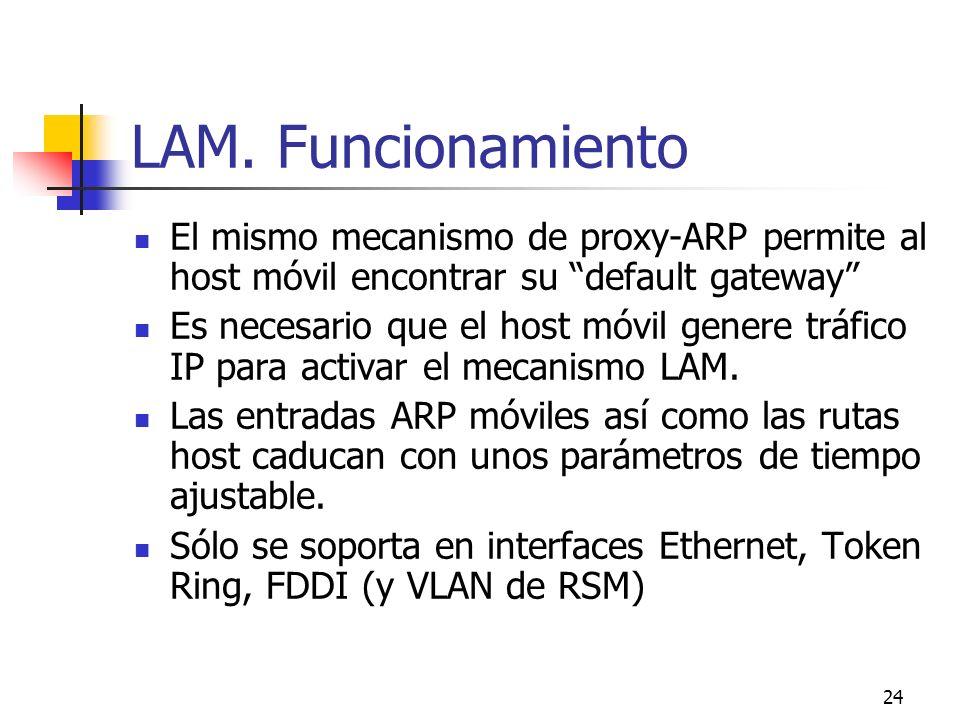 24 LAM. Funcionamiento El mismo mecanismo de proxy-ARP permite al host móvil encontrar su default gateway Es necesario que el host móvil genere tráfic