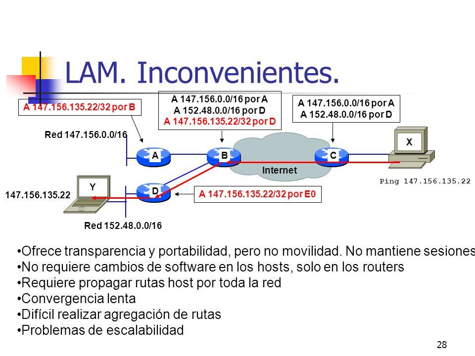 28 LAM. Inconvenientes. 147.156.135.22 A 147.156.0.0/16 por A A 152.48.0.0/16 por D A 147.156.135.22/32 por D A D CB Internet A 147.156.0.0/16 por A A