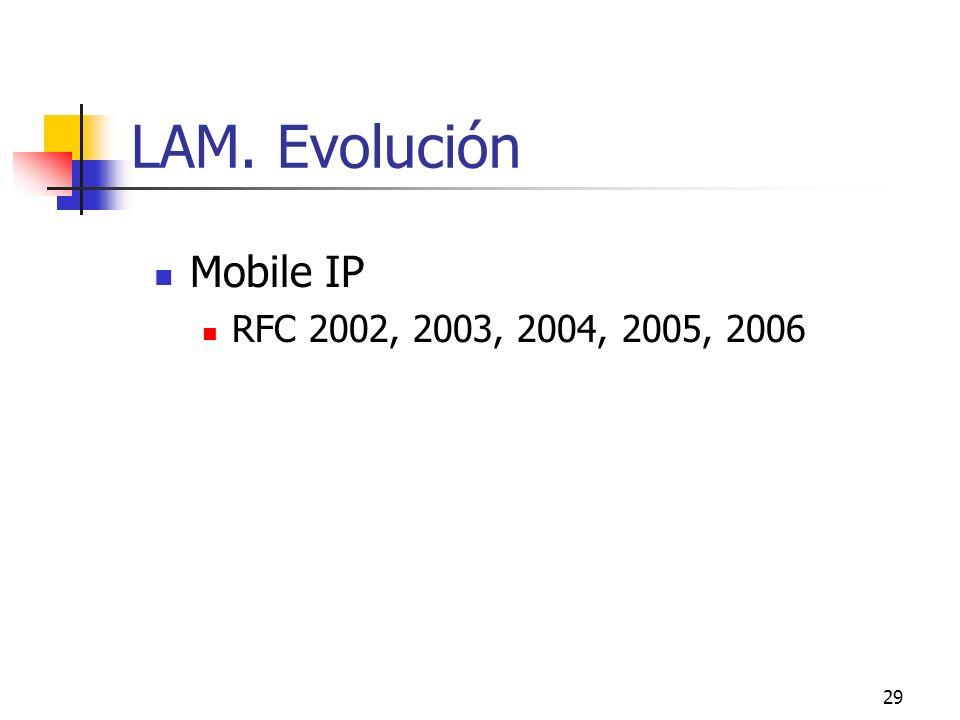 29 LAM. Evolución Mobile IP RFC 2002, 2003, 2004, 2005, 2006