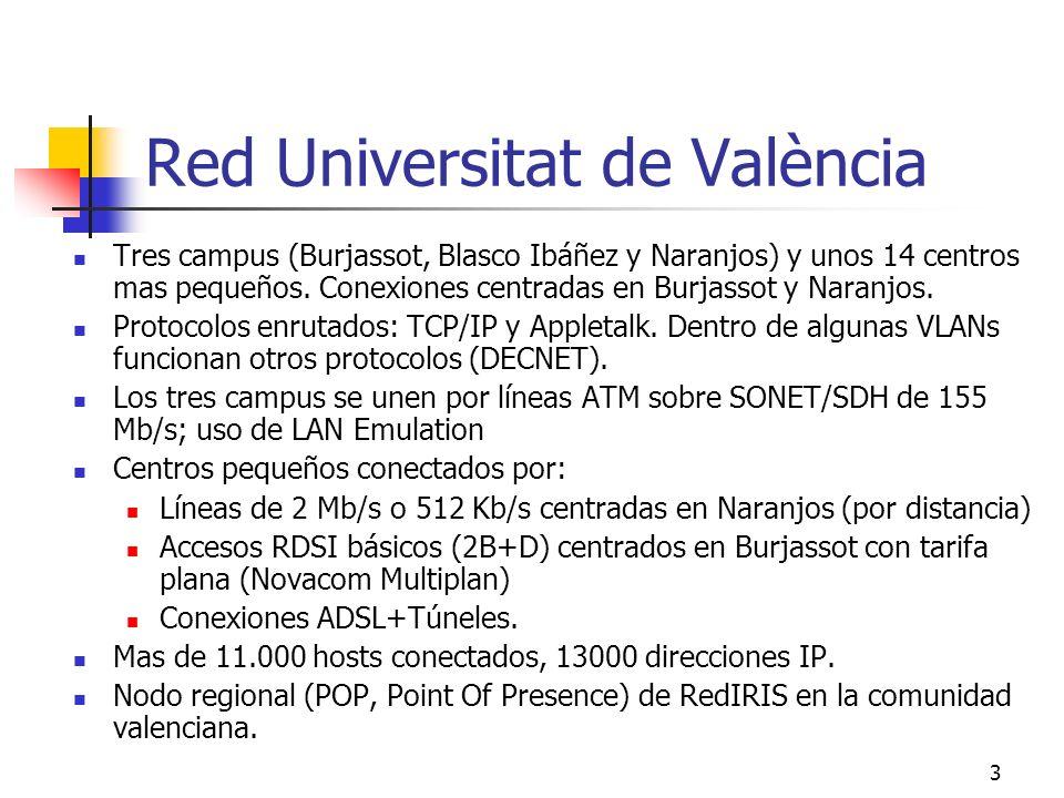 3 Red Universitat de València Tres campus (Burjassot, Blasco Ibáñez y Naranjos) y unos 14 centros mas pequeños. Conexiones centradas en Burjassot y Na