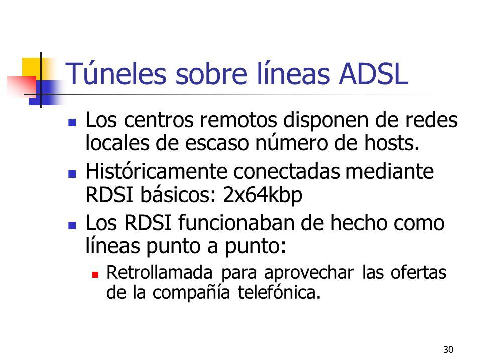 30 Túneles sobre líneas ADSL Los centros remotos disponen de redes locales de escaso número de hosts. Históricamente conectadas mediante RDSI básicos: