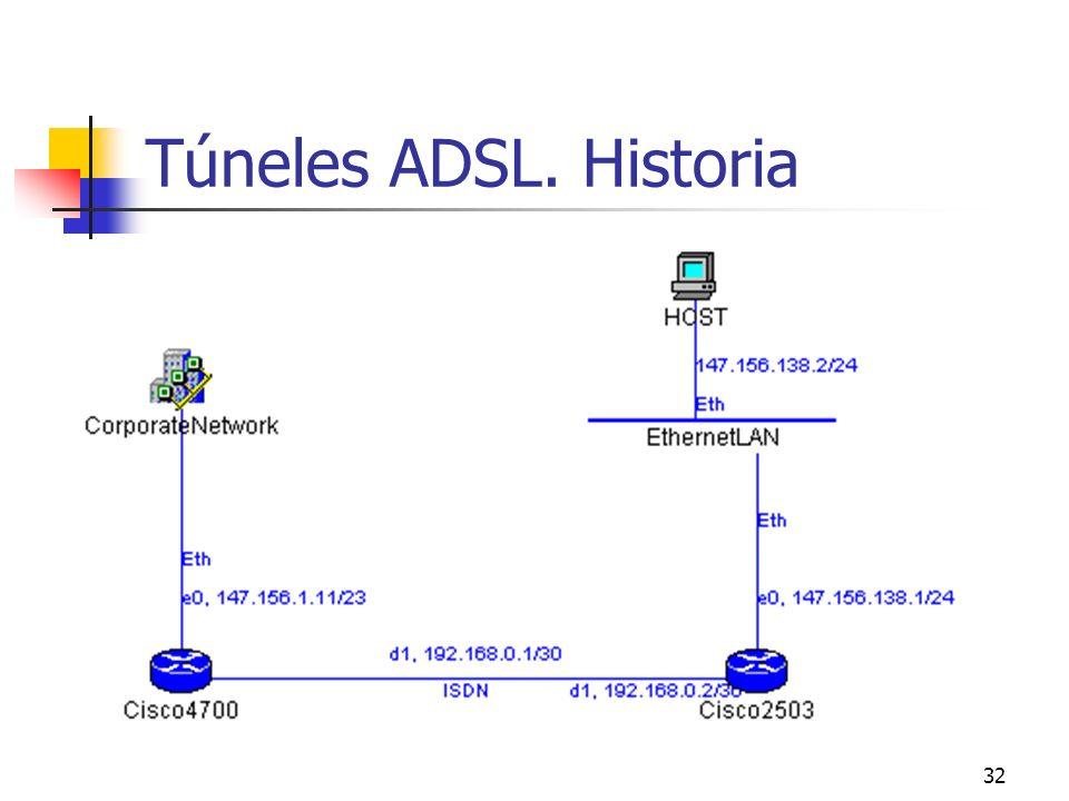 32 Túneles ADSL. Historia