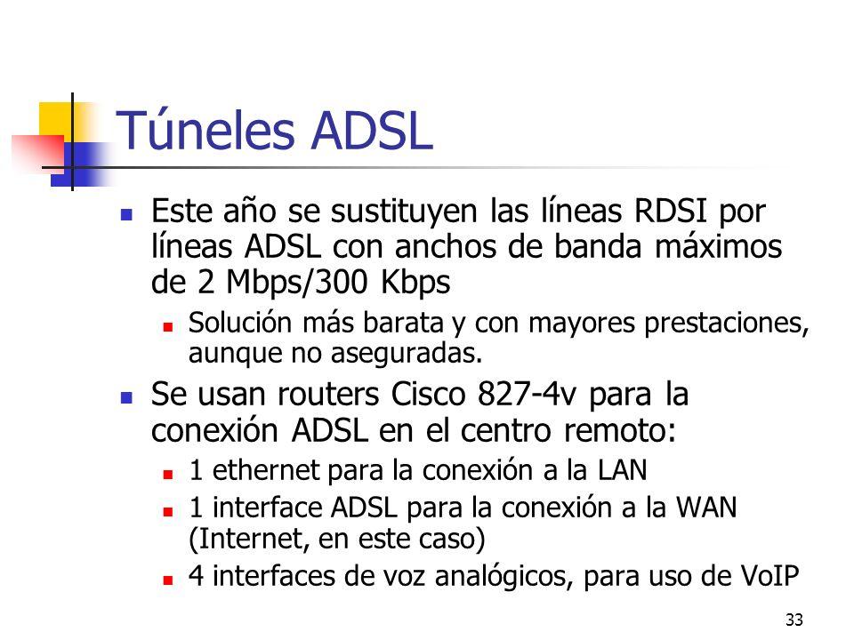 33 Túneles ADSL Este año se sustituyen las líneas RDSI por líneas ADSL con anchos de banda máximos de 2 Mbps/300 Kbps Solución más barata y con mayore