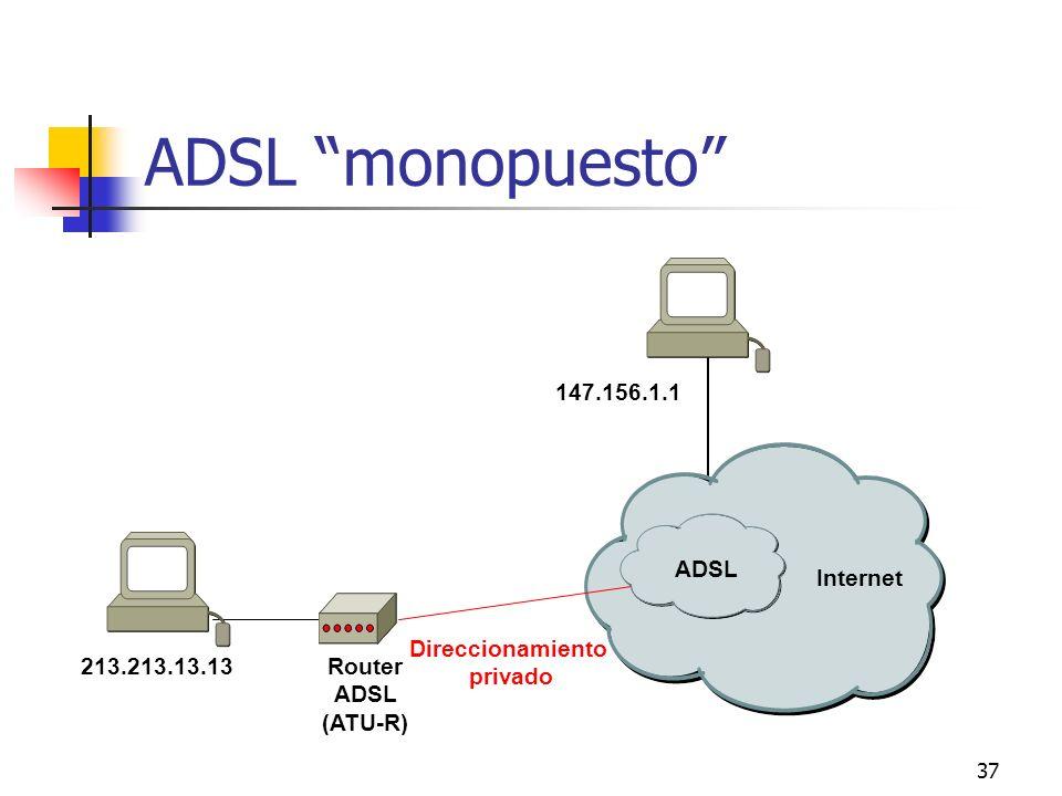 37 ADSL monopuesto Internet Router ADSL (ATU-R) Direccionamiento privado ADSL 213.213.13.13 147.156.1.1