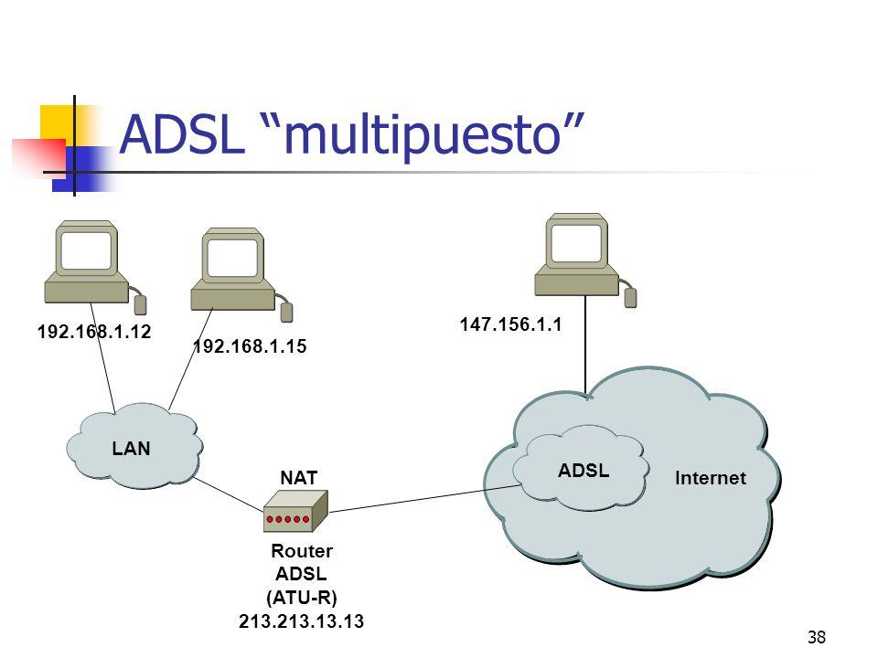 38 ADSL multipuesto Internet Router ADSL (ATU-R) 213.213.13.13 ADSL 192.168.1.12 147.156.1.1 LAN NAT 192.168.1.15