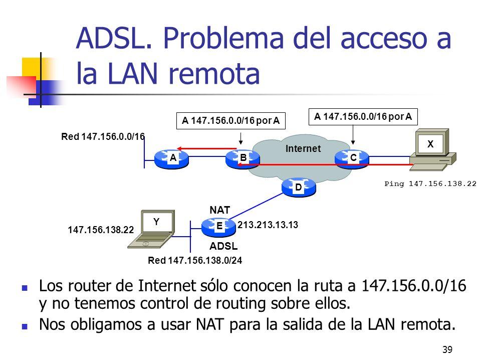 39 ADSL. Problema del acceso a la LAN remota 147.156.138.22 A 147.156.0.0/16 por A A E CB Internet A 147.156.0.0/16 por A Red 147.156.0.0/16 Red 147.1