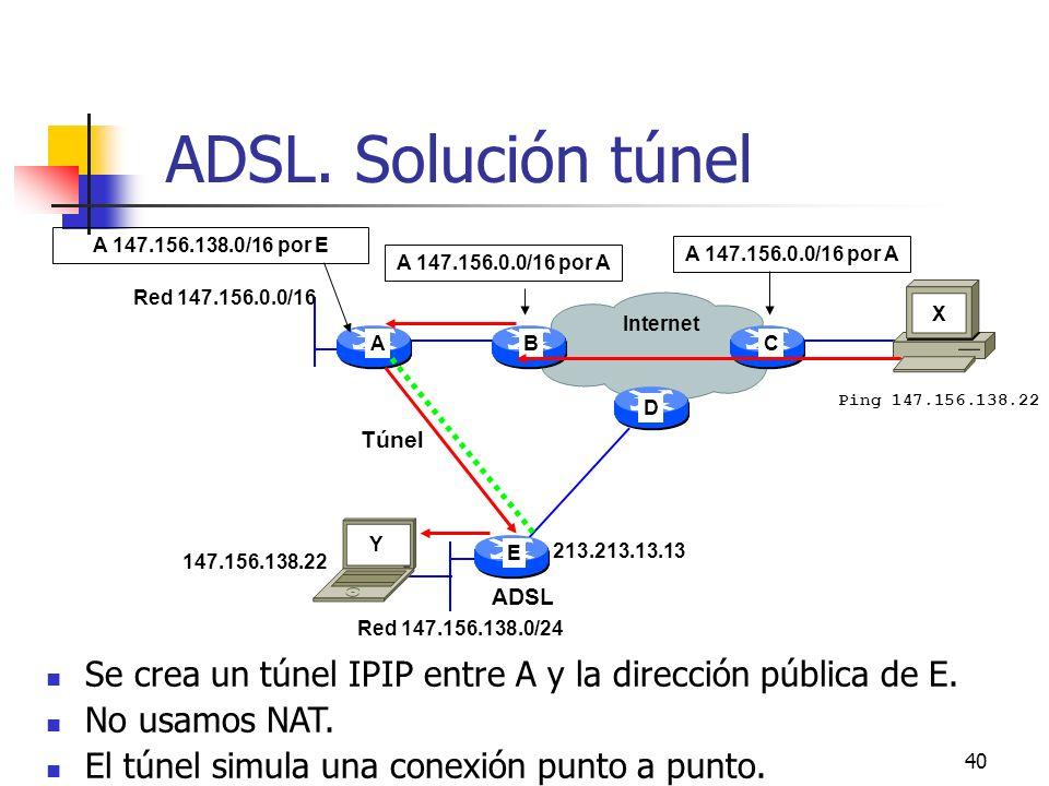 40 ADSL. Solución túnel 147.156.138.22 A 147.156.0.0/16 por A A E CB Internet A 147.156.0.0/16 por A Red 147.156.0.0/16 Red 147.156.138.0/24 X Y D 213