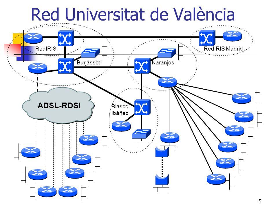 5 Red Universitat de València ADSL-RDSI BurjassotNaranjos Blasco Ibáñez RedIRISRedIRIS Madrid
