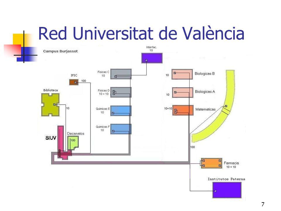 7 Red Universitat de València