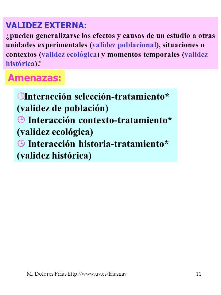 M. Dolores Frías http://www.uv.es/friasnav11 Amenazas: ¹ Interacción selección-tratamiento* (validez de población) Interacción contexto-tratamiento* (
