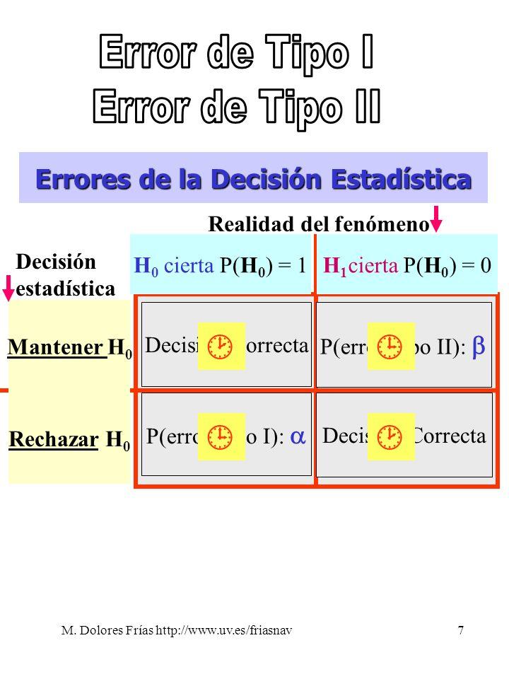 M. Dolores Frías http://www.uv.es/friasnav7 Errores de la Decisión Estadística P(error Tipo I): Decisión Correcta Mantener H 0 Rechazar H 0 H 0 cierta