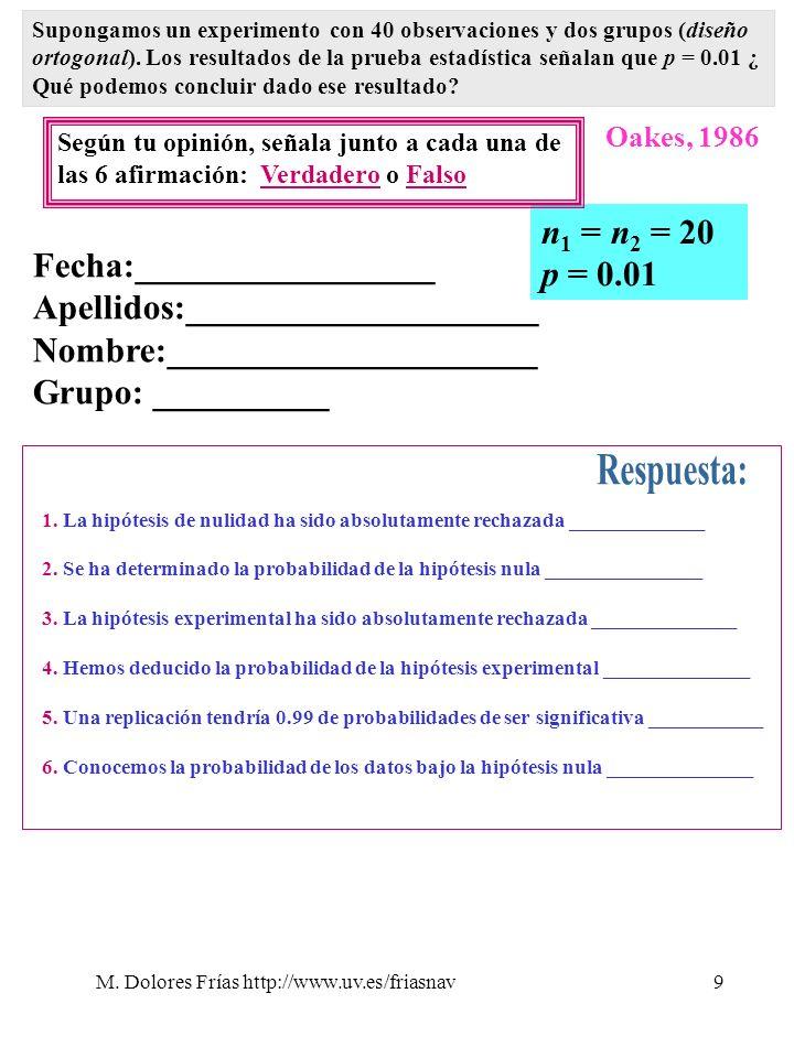 M. Dolores Frías http://www.uv.es/friasnav9 n 1 = n 2 = 20 p = 0.01 1.La hipótesis de nulidad ha sido absolutamente rechazada _____________ 2.Se ha de