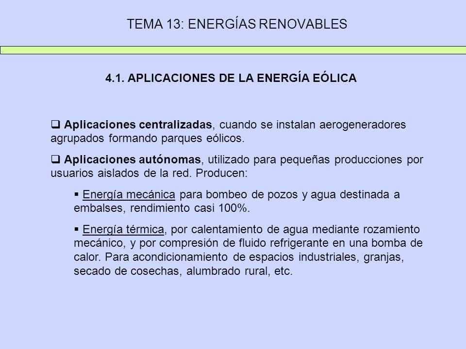 4.1. APLICACIONES DE LA ENERGÍA EÓLICA Aplicaciones centralizadas, cuando se instalan aerogeneradores agrupados formando parques eólicos. Aplicaciones