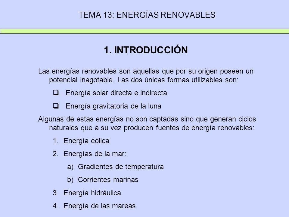 TEMA 13: ENERGÍAS RENOVABLES 1. INTRODUCCIÓN Las energías renovables son aquellas que por su origen poseen un potencial inagotable. Las dos únicas for