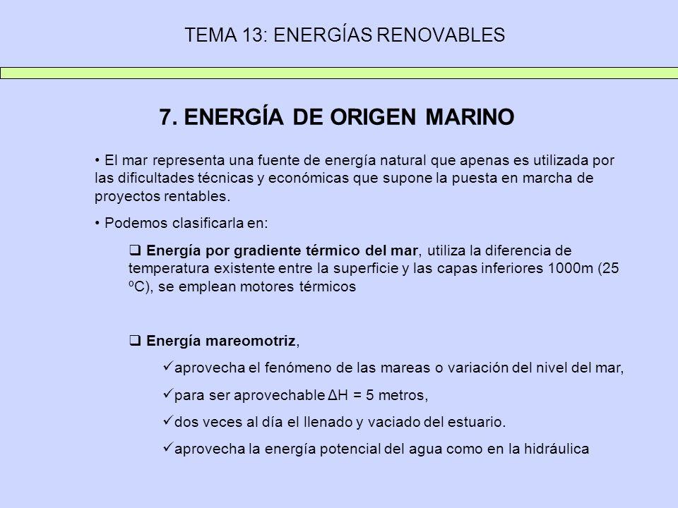 TEMA 13: ENERGÍAS RENOVABLES 7. ENERGÍA DE ORIGEN MARINO El mar representa una fuente de energía natural que apenas es utilizada por las dificultades