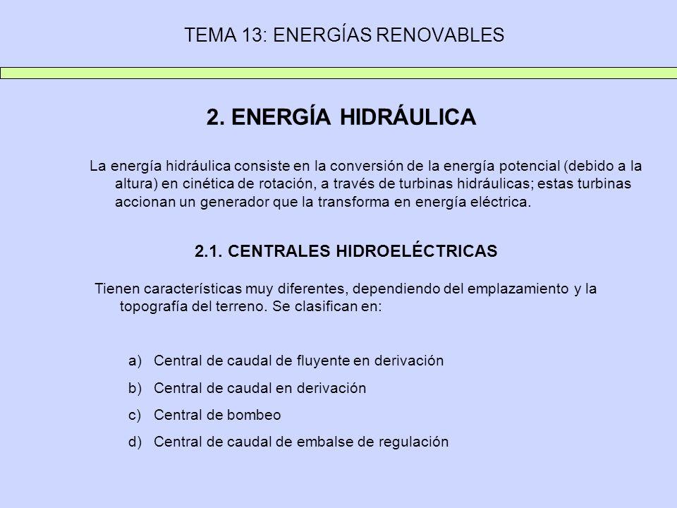 TEMA 13: ENERGÍAS RENOVABLES 2. ENERGÍA HIDRÁULICA La energía hidráulica consiste en la conversión de la energía potencial (debido a la altura) en cin