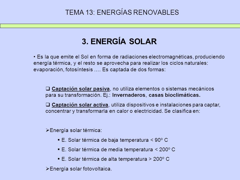 TEMA 13: ENERGÍAS RENOVABLES 3. ENERGÍA SOLAR Es la que emite el Sol en forma de radiaciones electromagnéticas, produciendo energía térmica, y el rest