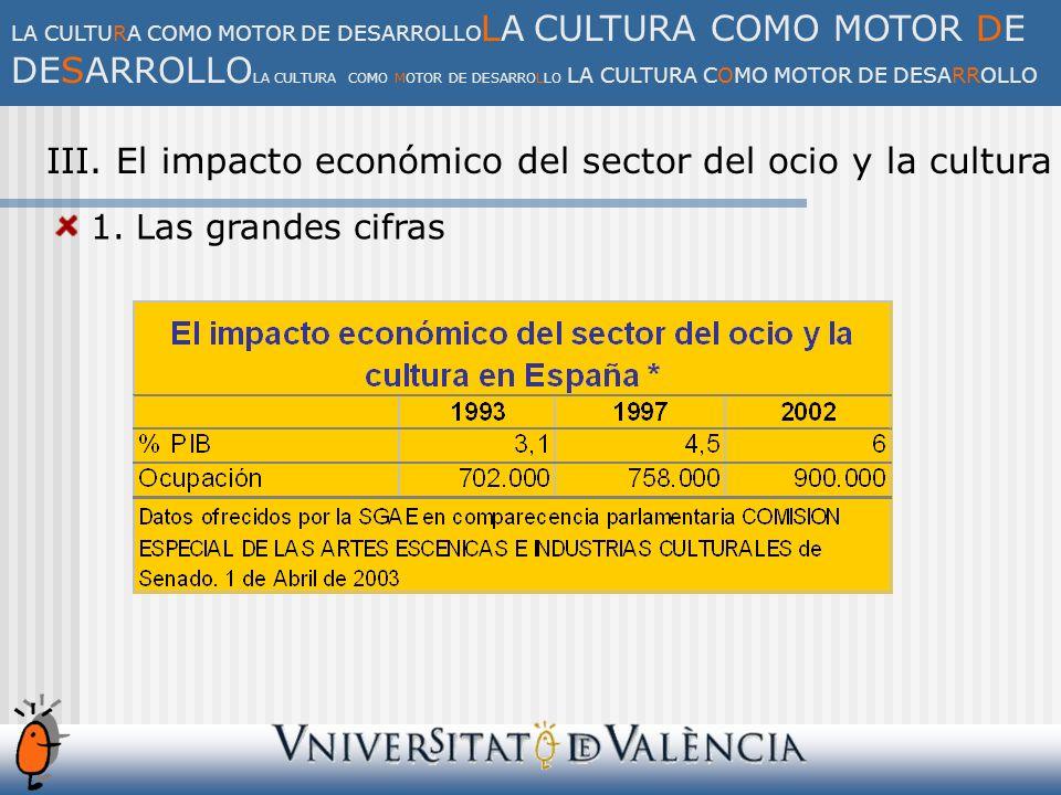 III. El impacto económico del sector del ocio y la cultura 1.