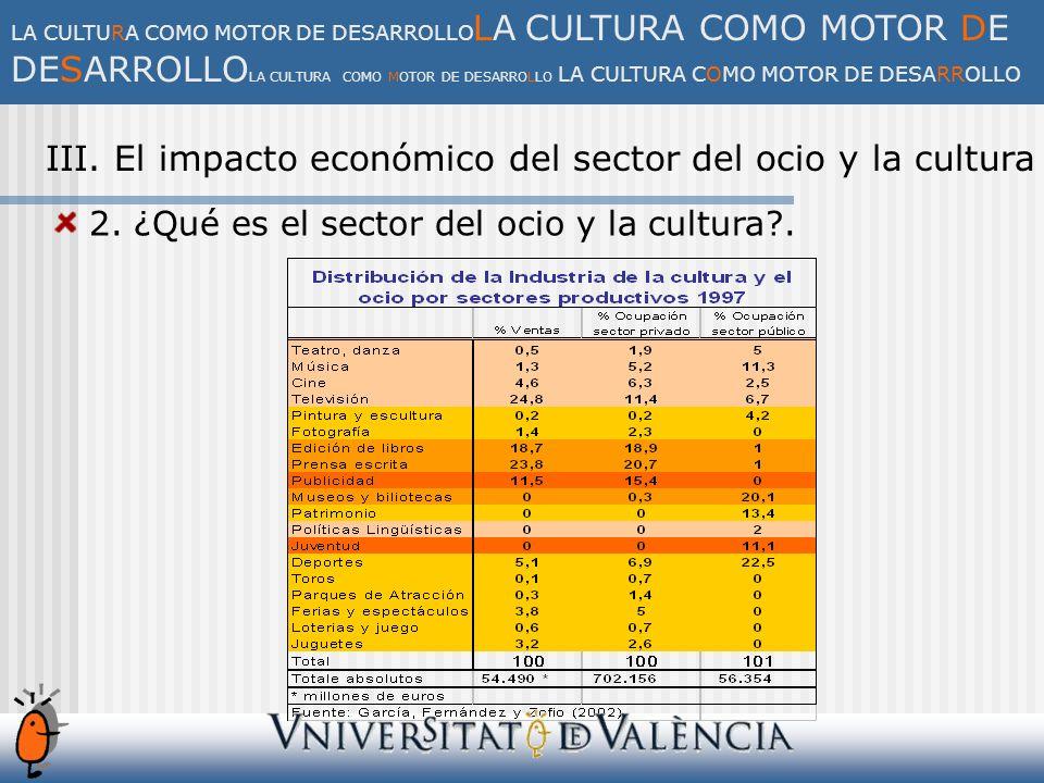 III. El impacto económico del sector del ocio y la cultura 2.