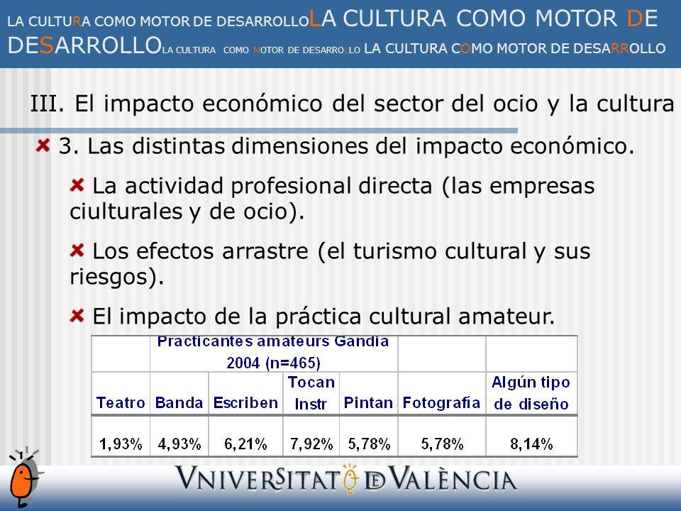 III. El impacto económico del sector del ocio y la cultura 3.