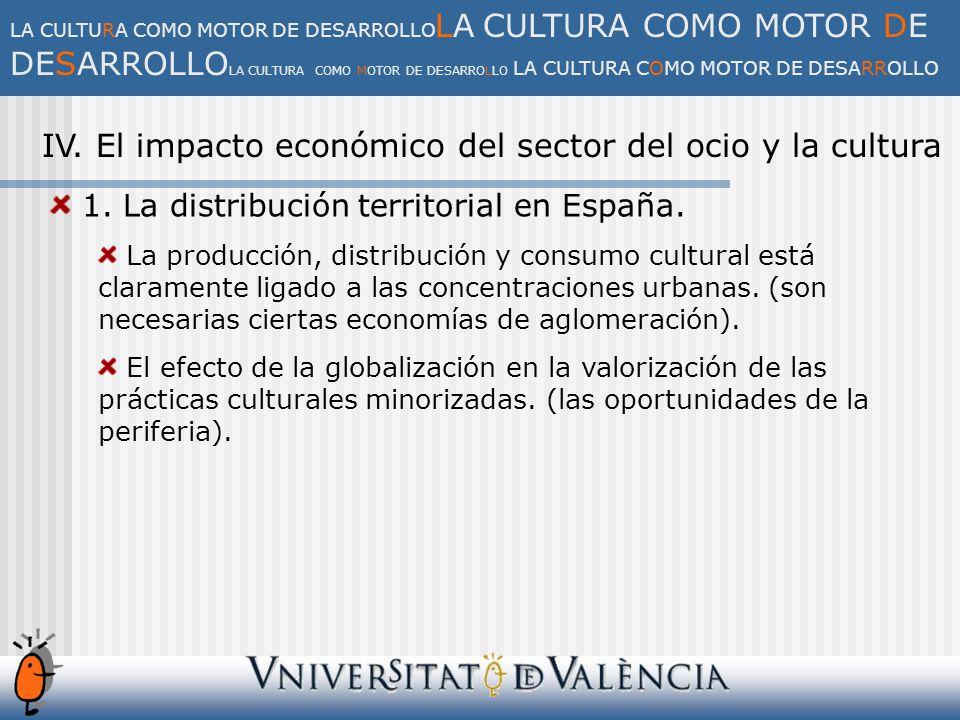 IV. El impacto económico del sector del ocio y la cultura 1.